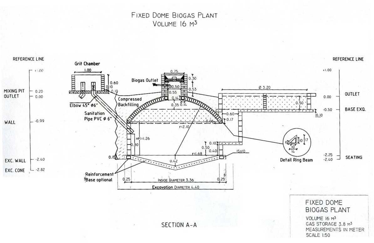 fixed dome biogas - Home Biogas System Design