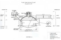fixed dome biogas